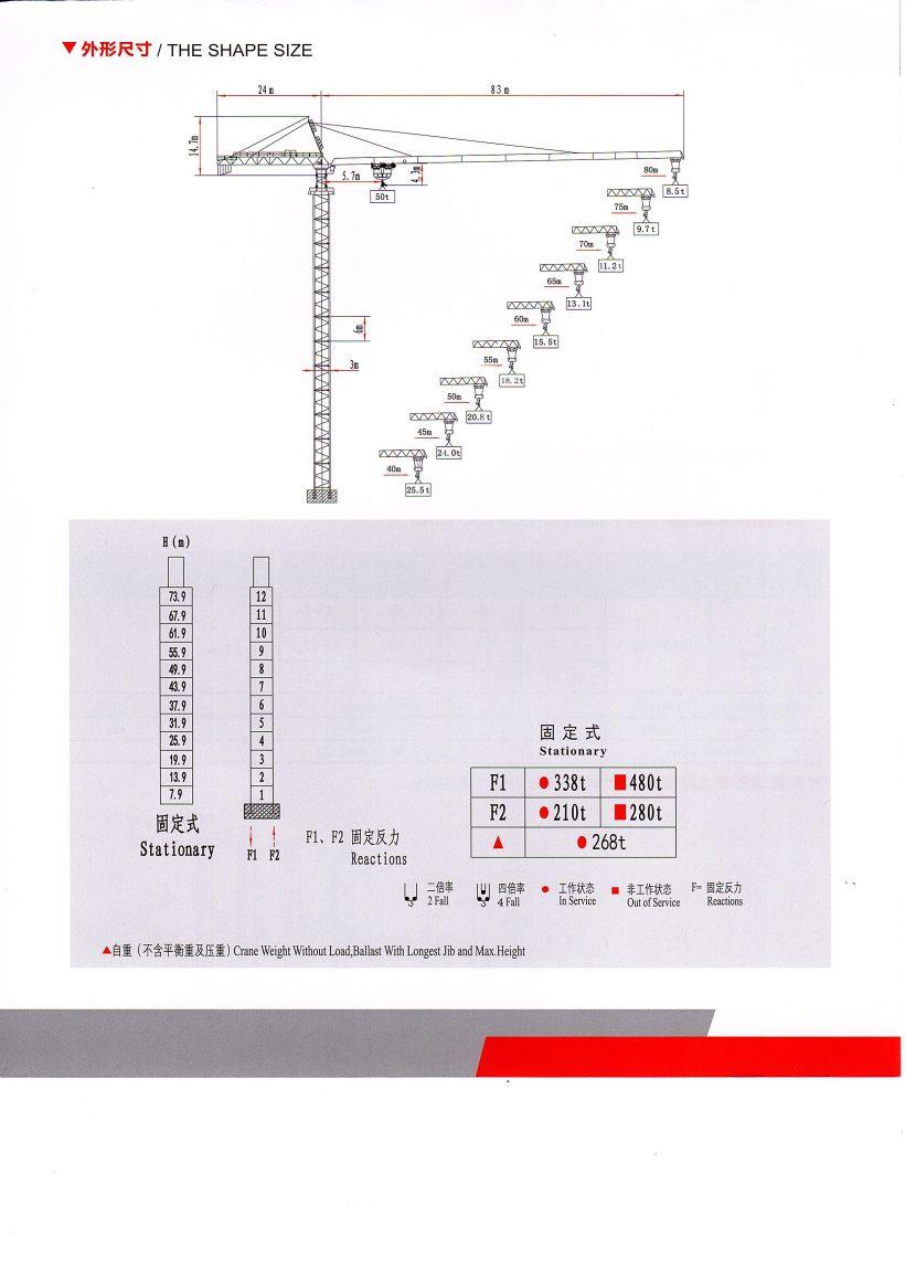 8085-50 博天堂体育机