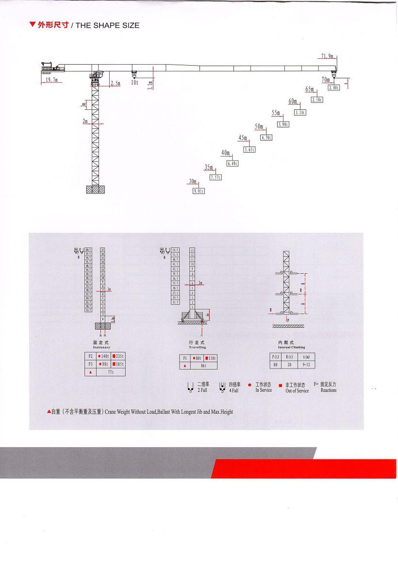 t7020-10 博天堂体育机